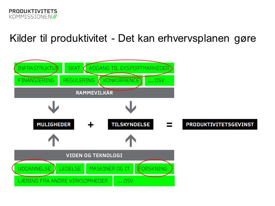 Tekstslide med bullets Brug 'Forøge / Formindske indryk' for at skifte mellem de forskellige niveauer Tekstslide med bullets Brug 'Forøge / Formindske indryk' for at skifte mellem de forskellige niveauer Kilder til produktivitet - Det kan erhvervsplanen gøre