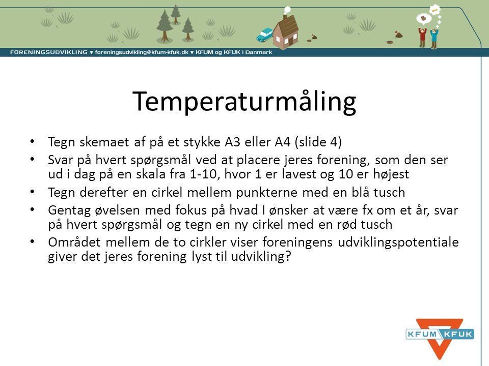 Temperaturmåling • Tegn skemaet af på et stykke A3 eller A4 (slide 4) • Svar på hvert spørgsmål ved at placere jeres forening, som den ser ud i dag på