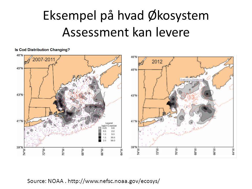 Eksempel på hvad Økosystem Assessment kan levere Source: NOAA. http://www.nefsc.noaa.gov/ecosys/