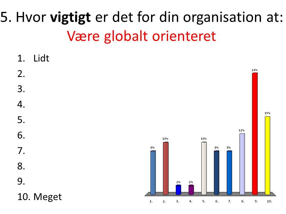 5.Hvor vigtigt er det for din organisation at: Være globalt orienteret 1.Lidt 2.