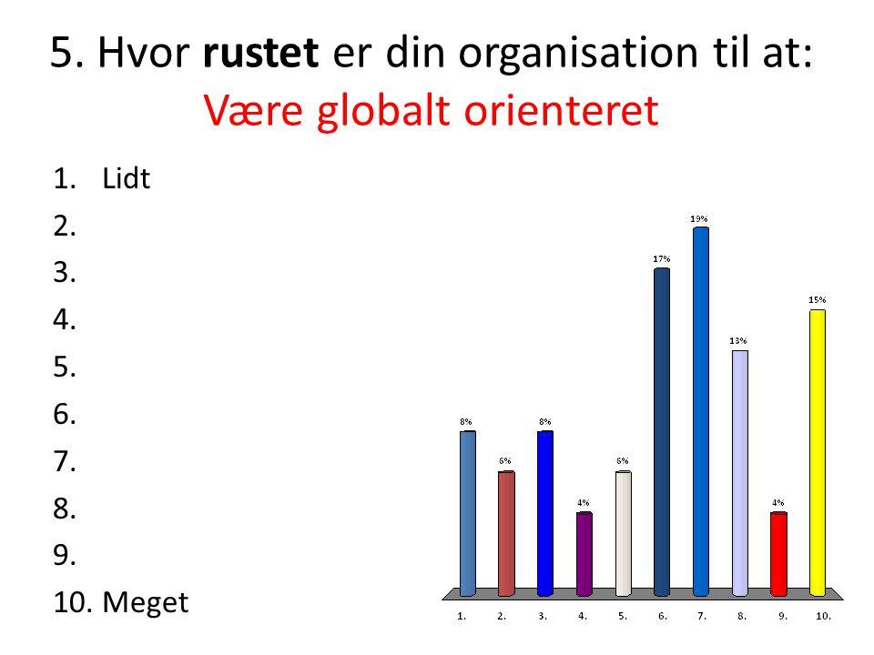 5.Hvor rustet er din organisation til at: Være globalt orienteret 1.Lidt 2.