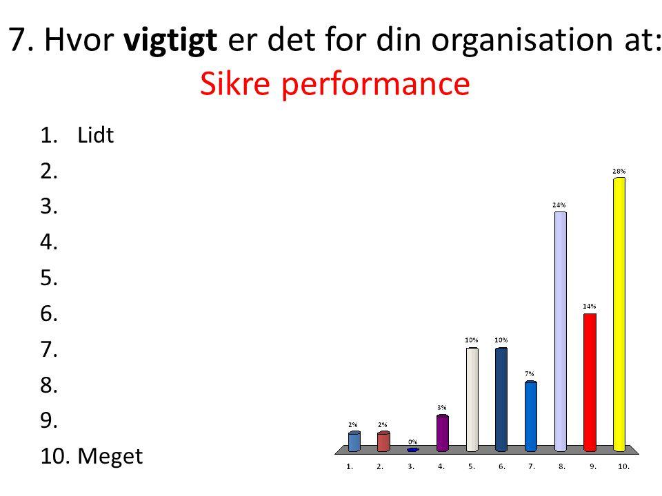 7.Hvor vigtigt er det for din organisation at: Sikre performance 1.Lidt 2.