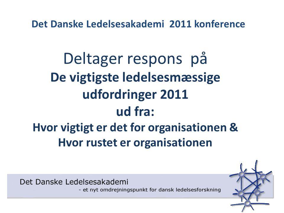 Det Danske Ledelsesakademi 2011 konference Deltager respons på De vigtigste ledelsesmæssige udfordringer 2011 ud fra: Hvor vigtigt er det for organisationen & Hvor rustet er organisationen