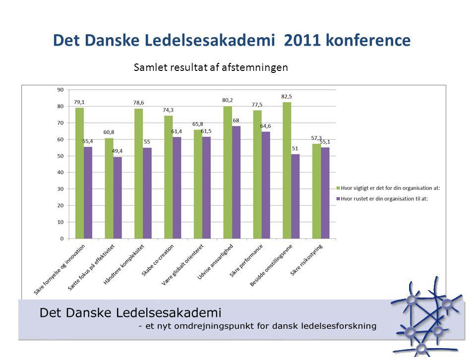 Samlet resultat af afstemningen Det Danske Ledelsesakademi 2011 konference
