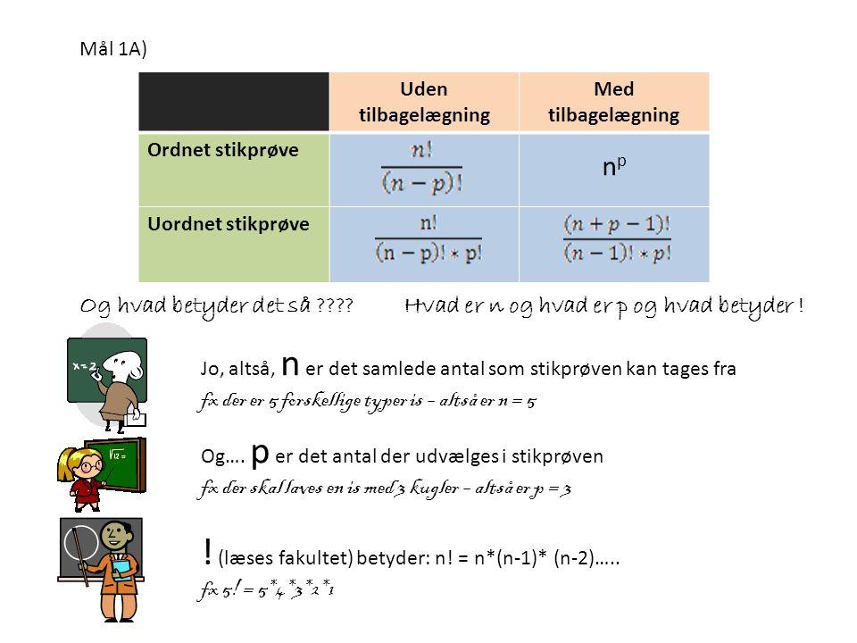 Mål 1A) Uden tilbagelægning Med tilbagelægning Ordnet stikprøve npnp Uordnet stikprøve Og hvad betyder det så ????Hvad er n og hvad er p og hvad betyd
