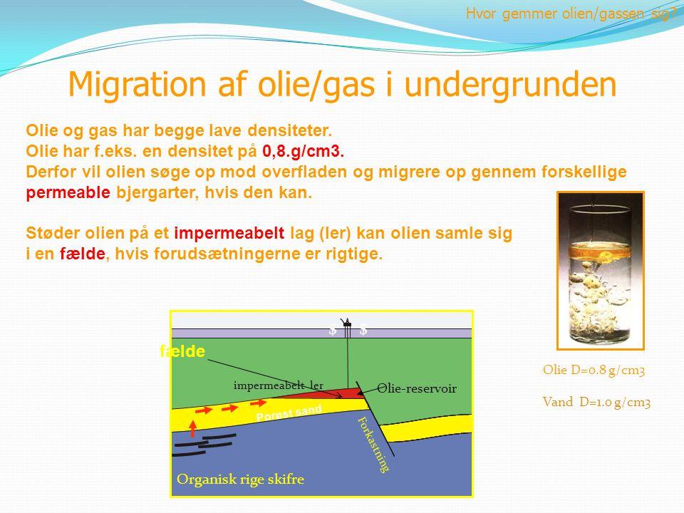 Organisk rige skifre Porøst sand impermeabelt ler Forkastning Olie-reservoir $$ Migration af olie/gas i undergrunden Olie og gas har begge lave densit