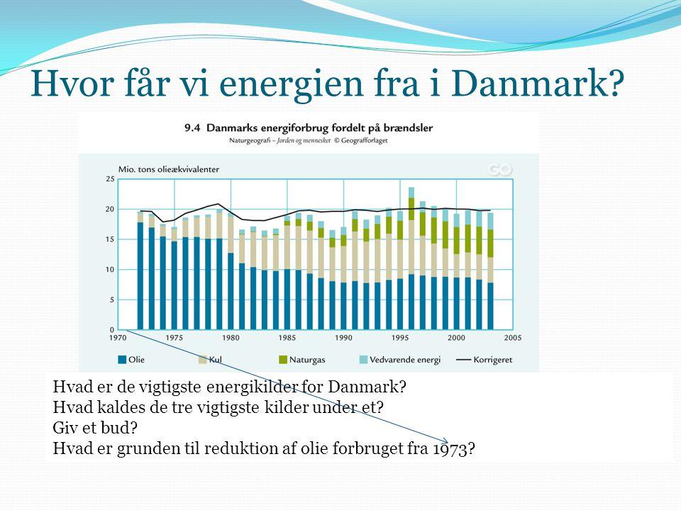 Hvor får vi energien fra i Danmark? Hvad er de vigtigste energikilder for Danmark? Hvad kaldes de tre vigtigste kilder under et? Giv et bud? Hvad er g