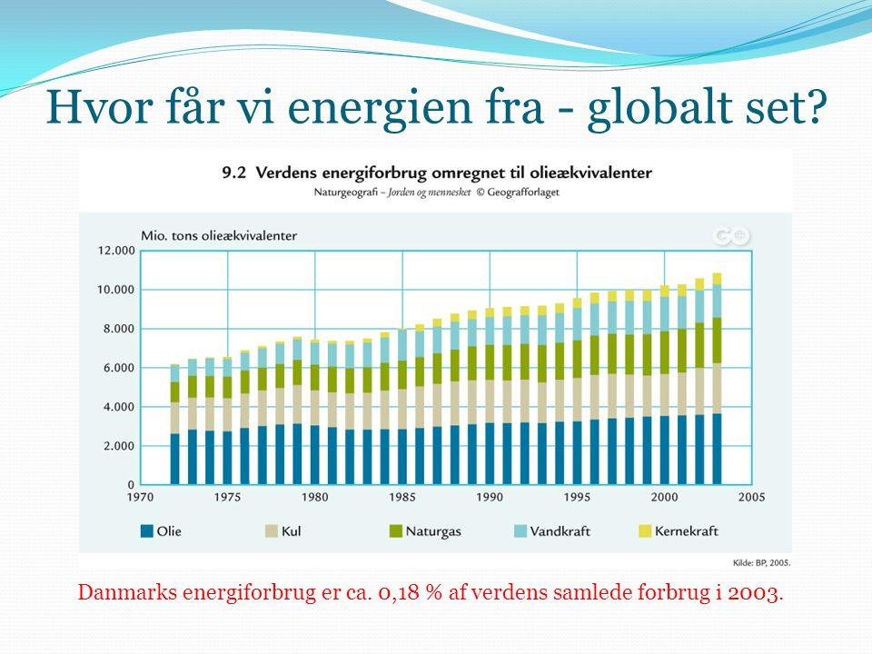 Hvor får vi energien fra - globalt set? Danmarks energiforbrug er ca. 0,18 % af verdens samlede forbrug i 2003.