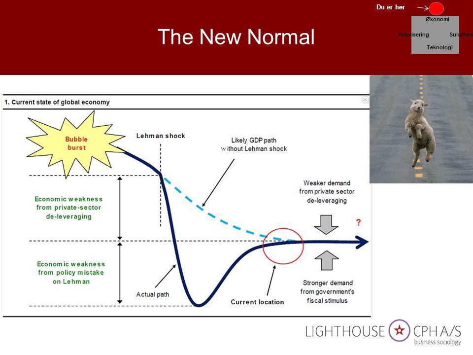 The New Normal Økonomi Teknologi PolariseringSundhed Du er her