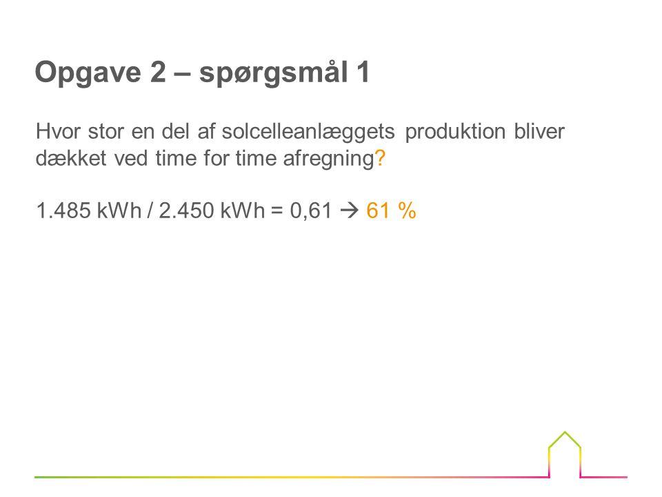 Opgave 2 – spørgsmål 1 Hvor stor en del af solcelleanlæggets produktion bliver dækket ved time for time afregning.