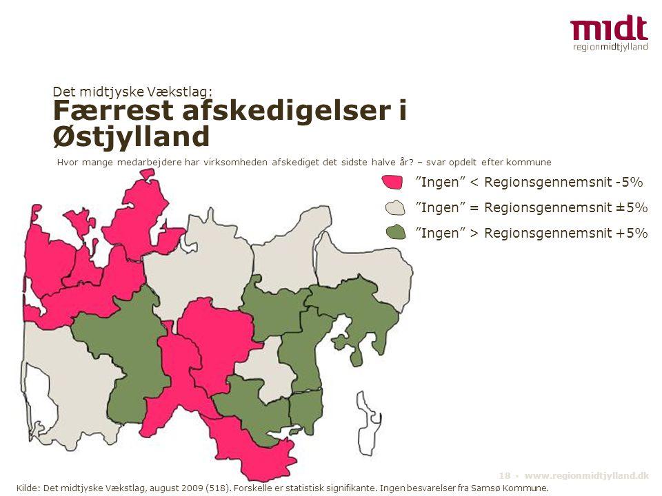Det midtjyske Vækstlag: Færrest afskedigelser i Østjylland 18 ▪ www.regionmidtjylland.dk Hvor mange medarbejdere har virksomheden afskediget det sidst