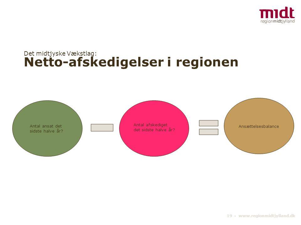 Det midtjyske Vækstlag: Netto-afskedigelser i regionen 19 ▪ www.regionmidtjylland.dk Antal afskediget det sidste halve år? Antal ansat det sidste halv