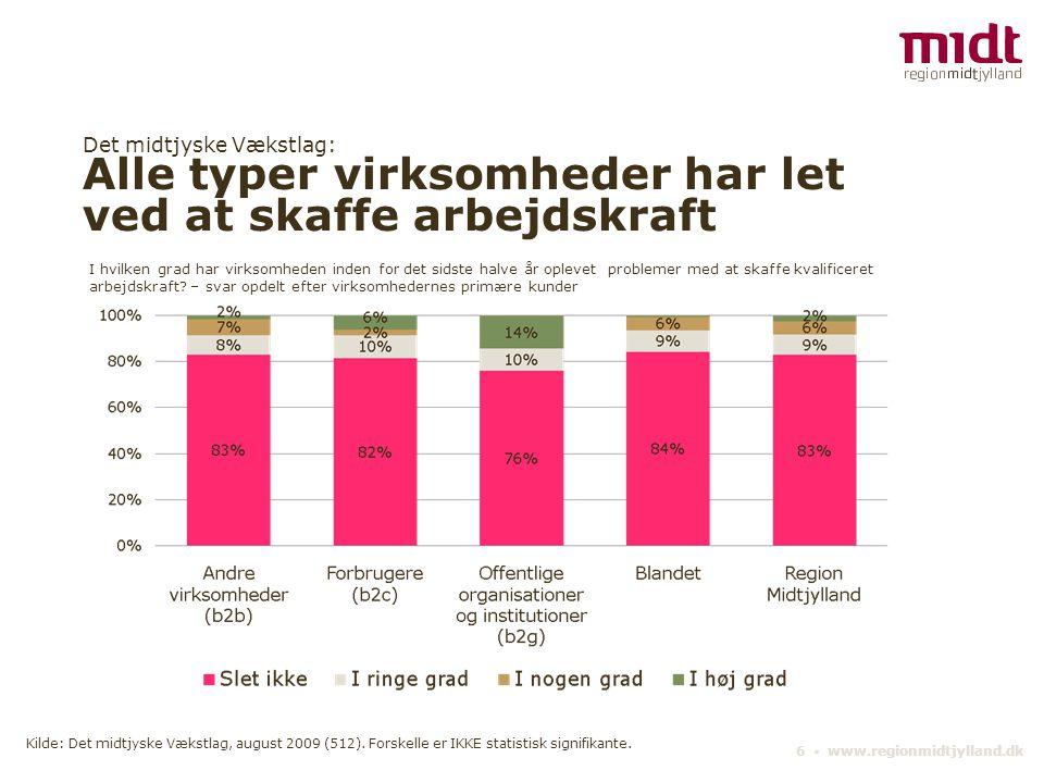 Det midtjyske Vækstlag: Alle typer virksomheder har let ved at skaffe arbejdskraft 6 ▪ www.regionmidtjylland.dk I hvilken grad har virksomheden inden