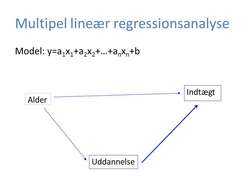 Multipel lineær regressionsanalyse Model: y=a 1 x 1 +a 2 x 2 +…+a n x n +b Alder Uddannelse Indtægt