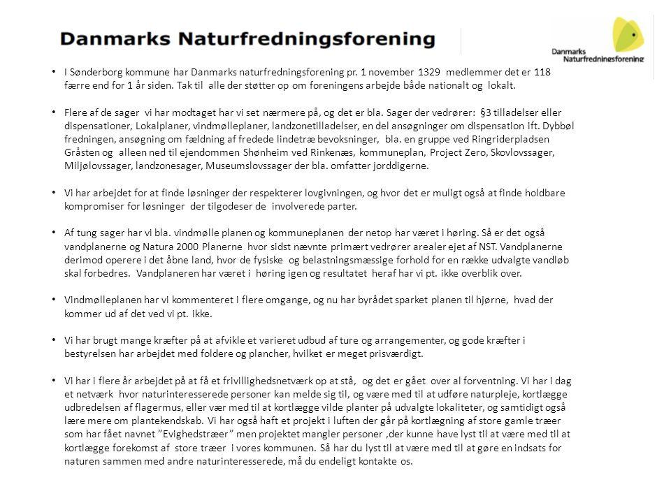 • I Sønderborg kommune har Danmarks naturfredningsforening pr. 1 november 1329 medlemmer det er 118 færre end for 1 år siden. Tak til alle der støtter