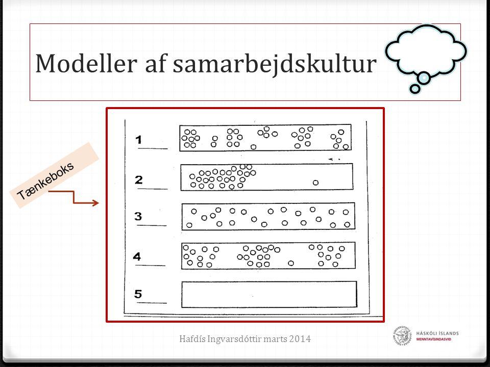 Modeller af samarbejdskultur Hafdís Ingvarsdóttir marts 201416 Tænkeboks