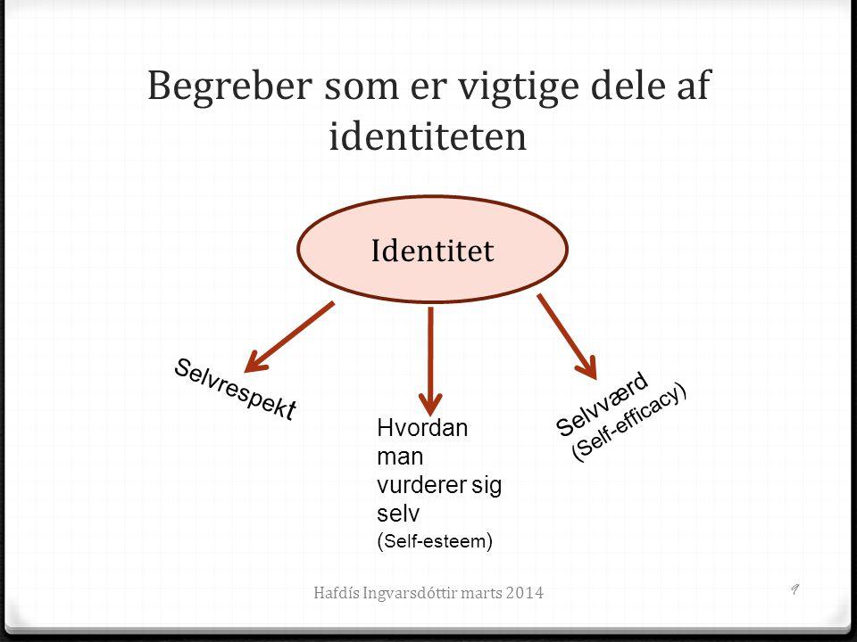 Begreber som er vigtige dele af identiteten Hafdís Ingvarsdóttir marts 20149 Selvrespek t Hvordan man vurderer sig selv ( Self-esteem ) Selvværd (Self