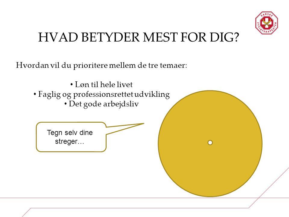 GIV DIN MENING TIL KENDE Følg med på www.fysio.dk/OK11 Klik på Kravindsamling og følg anvisningerne… Jo flere tilkendegivelser - jo bedre grundlag for forhandlingerne!