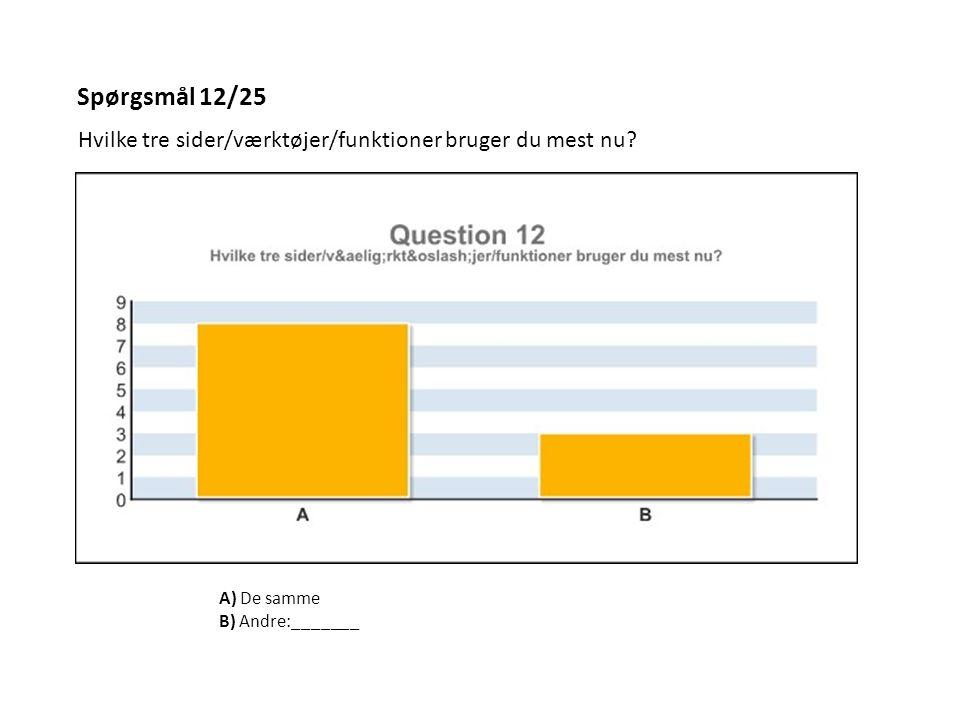 Spørgsmål 12/25 Hvilke tre sider/værktøjer/funktioner bruger du mest nu? A) De samme B) Andre:_______