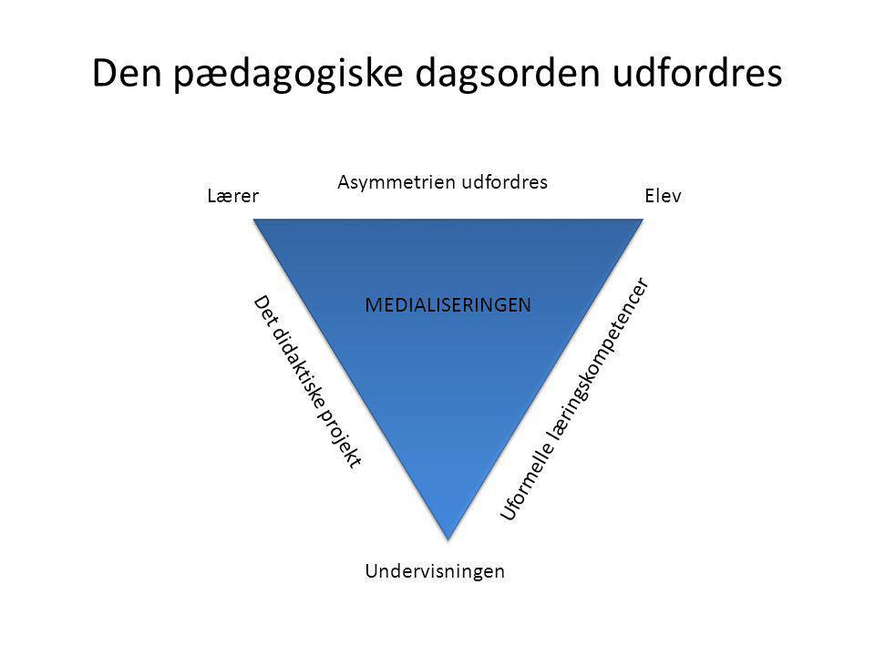 Den pædagogiske dagsorden udfordres LærerElev Asymmetrien udfordres Undervisningen MEDIALISERINGEN Det didaktiske projekt Uformelle læringskompetencer