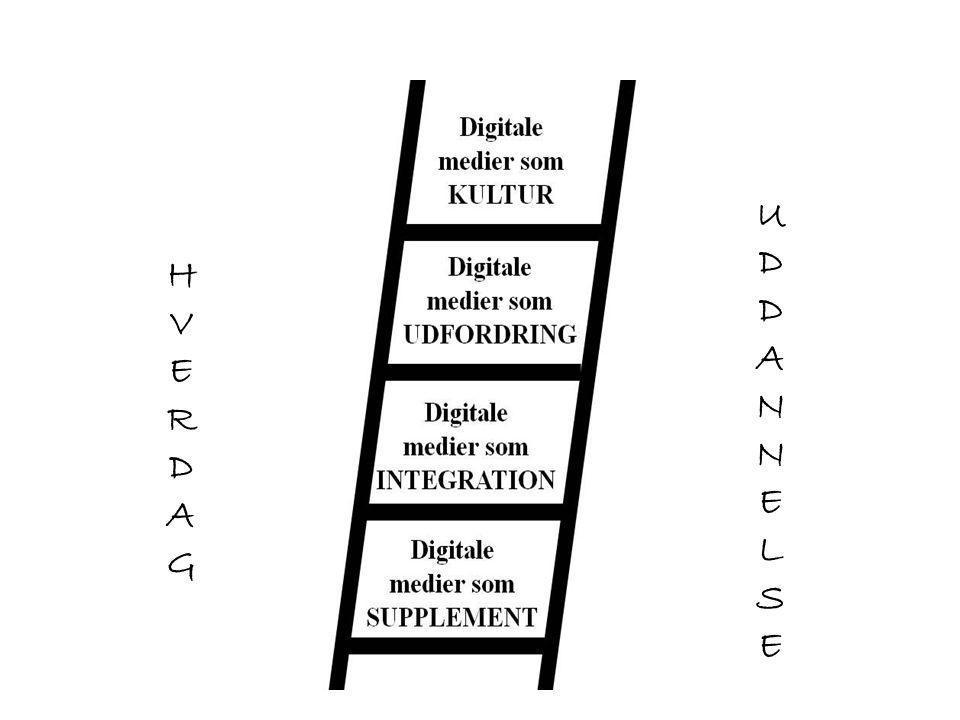 FAGHÆFTE 1 It og medier i danskundervisningen Anvendelsen af it og medier er også i danskundervisningen et vigtigt fokusområde.