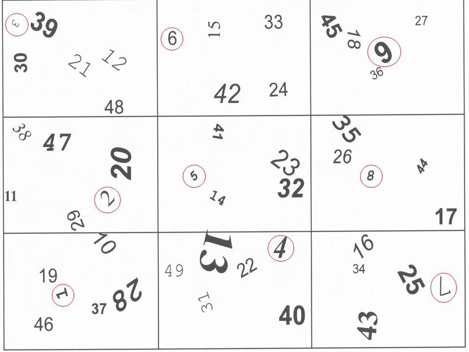 5S Øvelse – Standardisering og overblik Her er et mønster som vi alle kender.