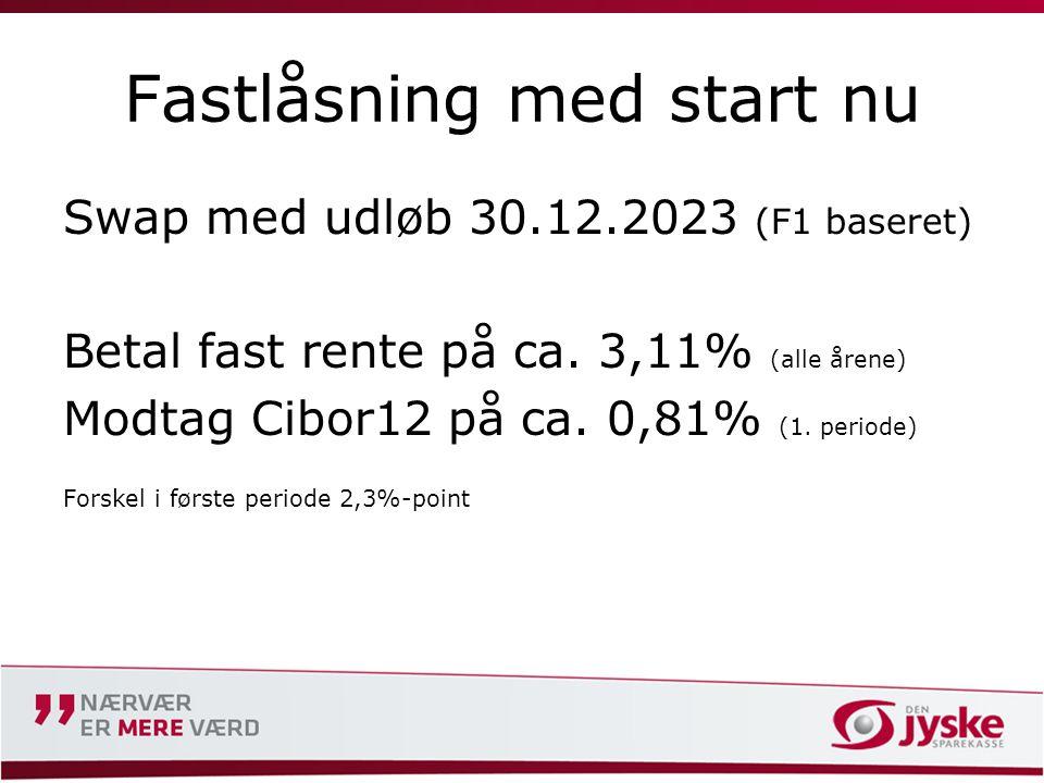 Fastlåsning med start nu Swap med udløb 30.12.2023 (F1 baseret) Betal fast rente på ca.