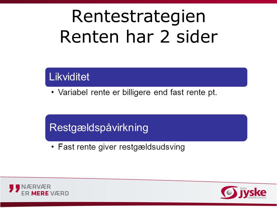 Rentestrategien Renten har 2 sider Likviditet •Variabel rente er billigere end fast rente pt.