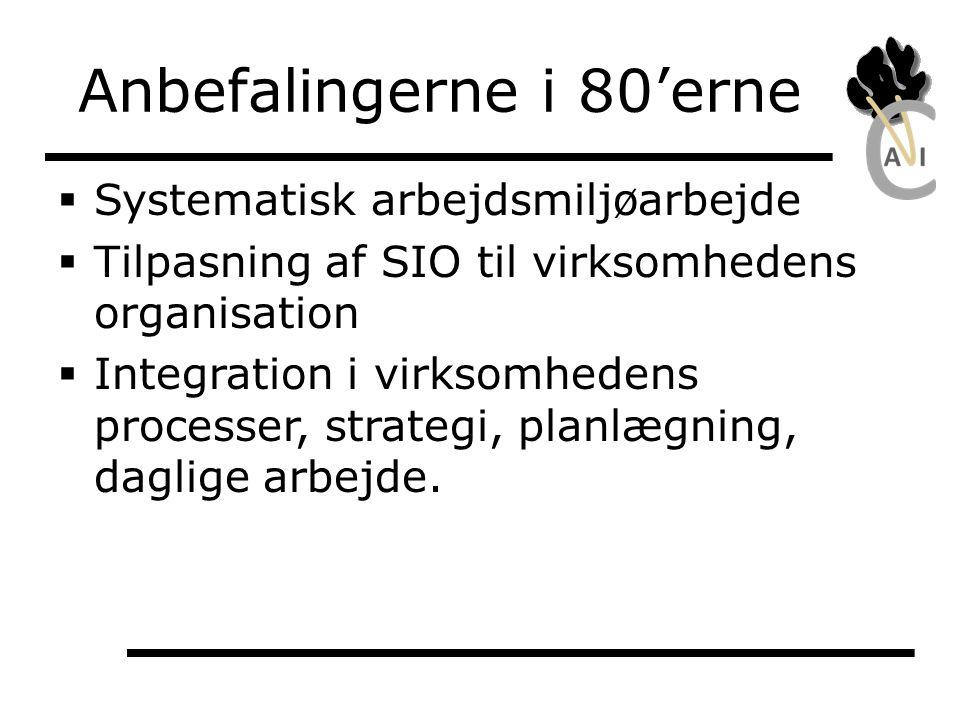 Afrapportering fra trepartsdrøftelser om virksomhedernes arbejdsmiljøsamarbejde April 2009