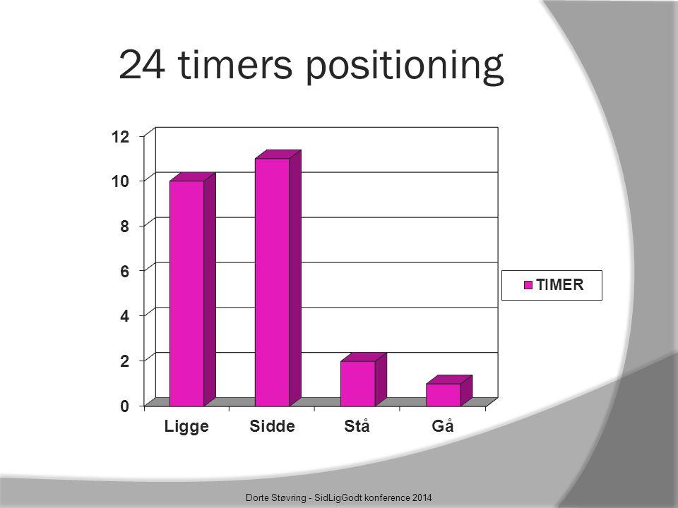 24 timers positioning Dorte Støvring - SidLigGodt konference 2014
