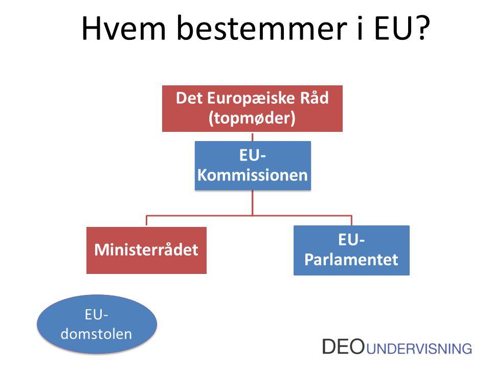Hvem bestemmer i EU? EU- Kommissionen Det Europæiske Råd (topmøder) Ministerrådet EU- Parlamentet EU- domstolen