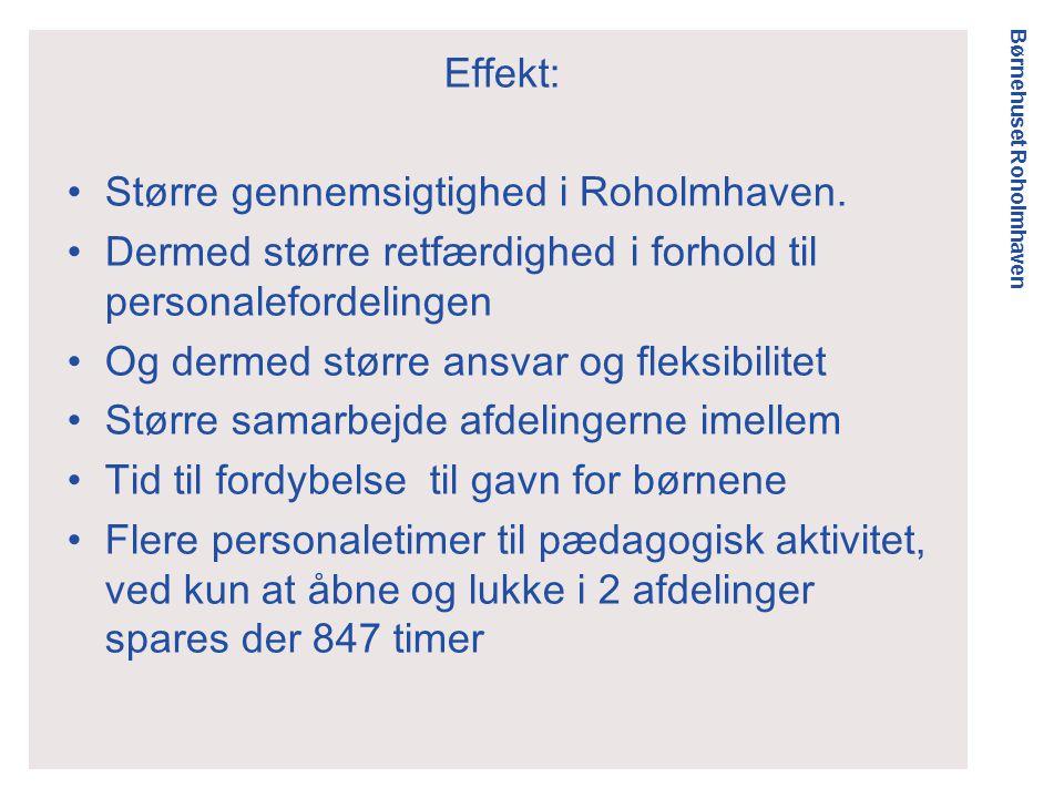 Børnehuset Roholmhaven Effekt: •Større gennemsigtighed i Roholmhaven.