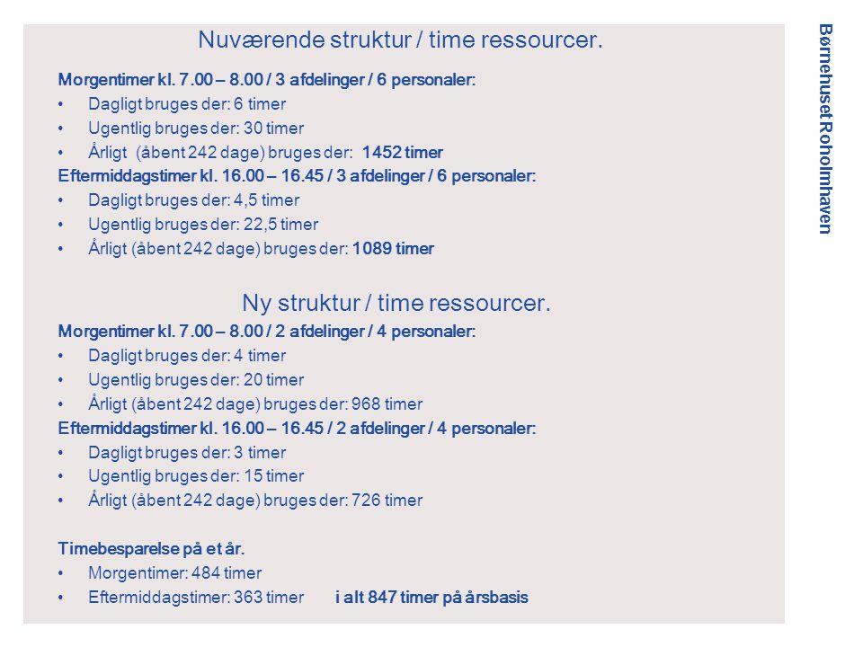 Børnehuset Roholmhaven Nuværende struktur / time ressourcer.