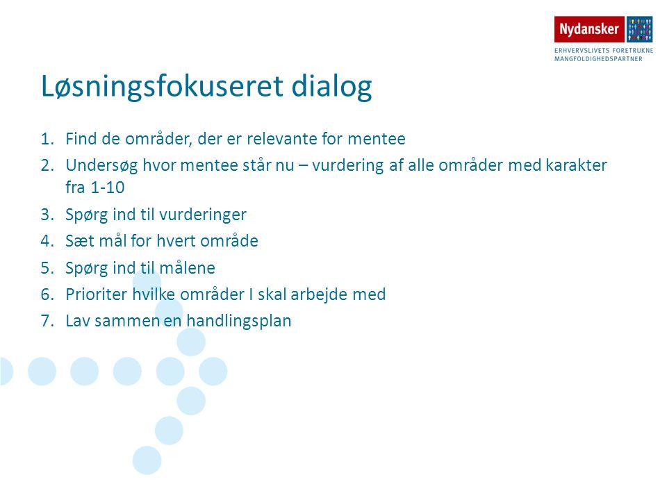 Løsningsfokuseret dialog 1.Find de områder, der er relevante for mentee 2.Undersøg hvor mentee står nu – vurdering af alle områder med karakter fra 1-