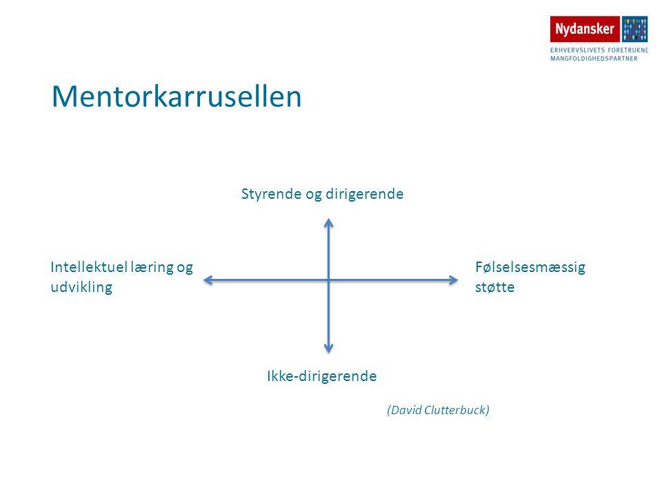 Styrende og dirigerende Intellektuel læring og udvikling Ikke-dirigerende Følselsesmæssig støtte (David Clutterbuck) Mentorkarrusellen