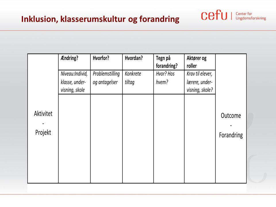 Inklusion, klasserumskultur og forandring