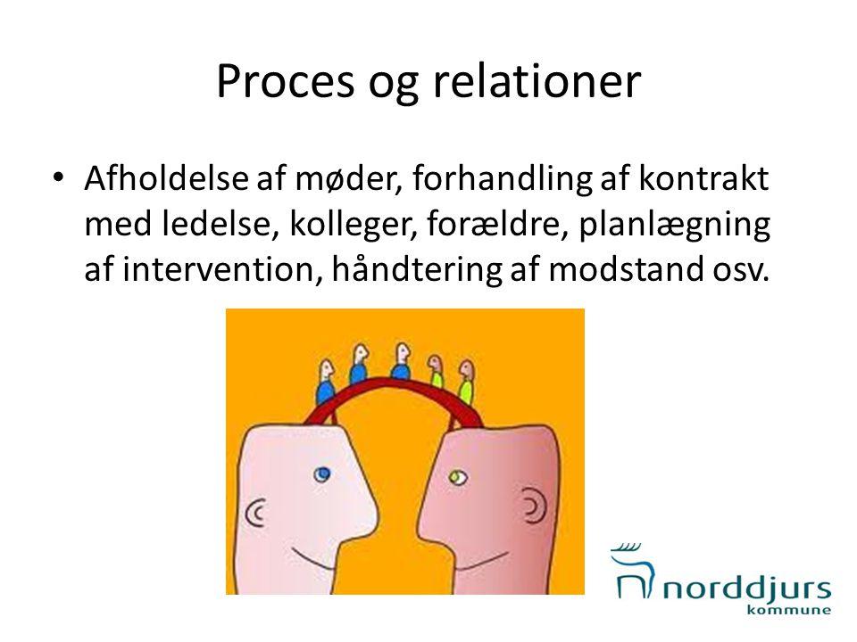Proces og relationer • Afholdelse af møder, forhandling af kontrakt med ledelse, kolleger, forældre, planlægning af intervention, håndtering af modsta