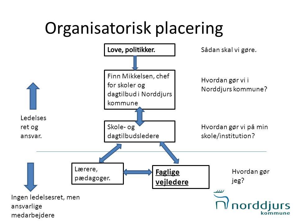 Organisatorisk placering Finn Mikkelsen, chef for skoler og dagtilbud i Norddjurs kommune Skole- og dagtilbudsledere Ledelses ret og ansvar. Ingen led