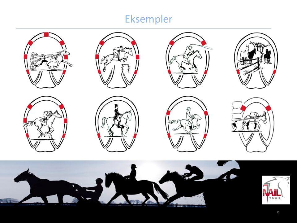 10 Instruktion Beslagsmednes erfaringer Føl, plage og heste med meget tynd hornvæg: Såfremt 7NAIL TM anvendes i hove hvor hornvæggen er meget tynd, skal man være meget opmærksom på, at der ikke opstår sømtryk.