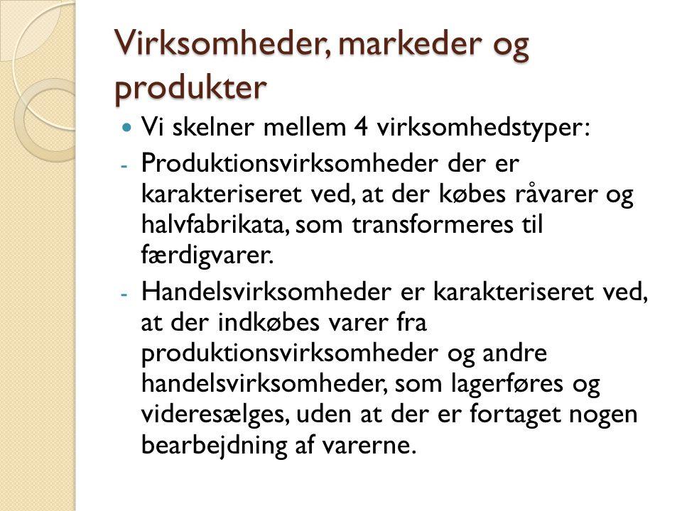 Virksomheder, markeder og produkter  Vi skelner mellem 4 virksomhedstyper: - Produktionsvirksomheder der er karakteriseret ved, at der købes råvarer og halvfabrikata, som transformeres til færdigvarer.