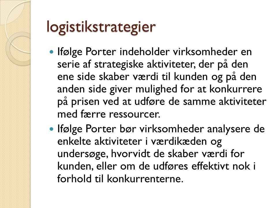 logistikstrategier  Ifølge Porter indeholder virksomheder en serie af strategiske aktiviteter, der på den ene side skaber værdi til kunden og på den anden side giver mulighed for at konkurrere på prisen ved at udføre de samme aktiviteter med færre ressourcer.