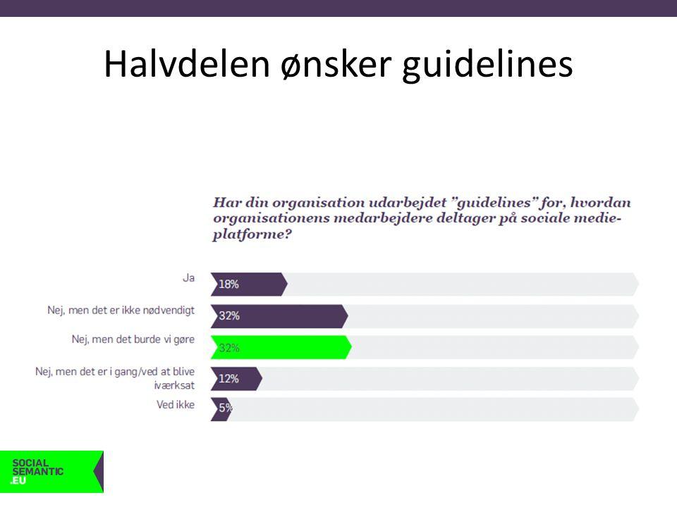Halvdelen ønsker guidelines