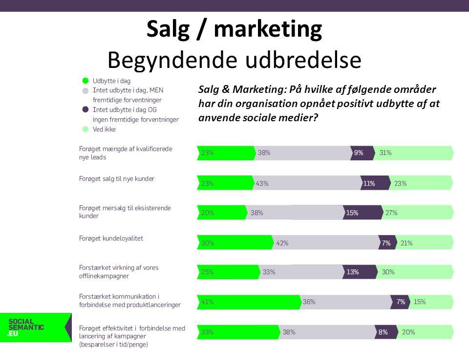 Salg / marketing Begyndende udbredelse Salg & Marketing: På hvilke af følgende områder har din organisation opnået positivt udbytte af at anvende sociale medier