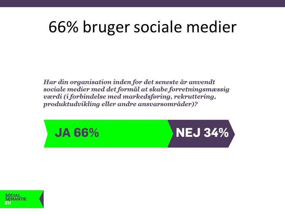 Få timer investeret Hvor mange timer (samlet set) om ugen bruger den danske del af din organisation på sociale medier med detmål at skabe forretningsmæssig værdi?