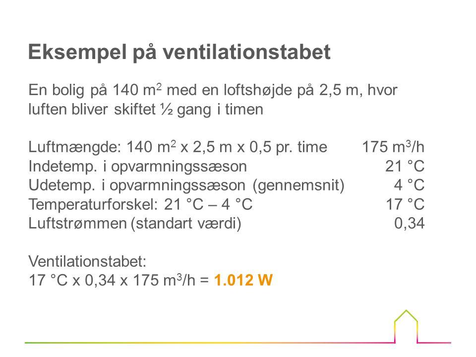 Opgave 2 Hvis opvarmningssæsonen er på 5.808 timer om året, hvad er det årlige energiforbrug til opvarmning af ventilationsluften.