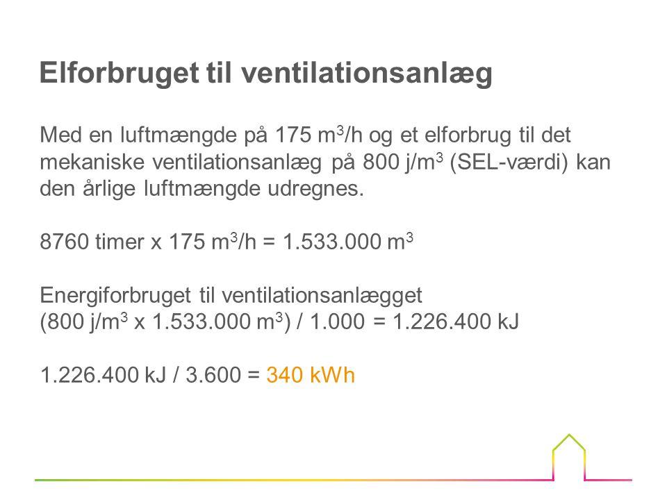 Optimering af ventilation •Luftskifte / luftmængde •Virkningsgrad på varmegenvinding •Elforbrug •Driftstid •Placering og isolering af ventilationsanlæg og kanalføring