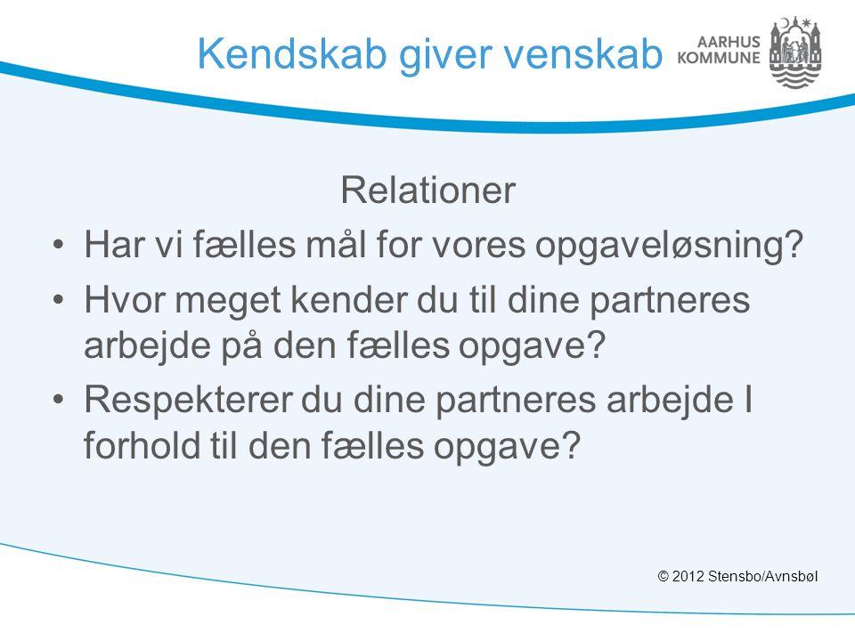 Kendskab giver venskab Relationer •Har vi fælles mål for vores opgaveløsning? •Hvor meget kender du til dine partneres arbejde på den fælles opgave? •