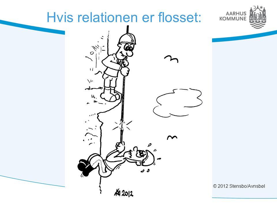 Hvis relationen er flosset: © 2012 Stensbo/Avnsbøl