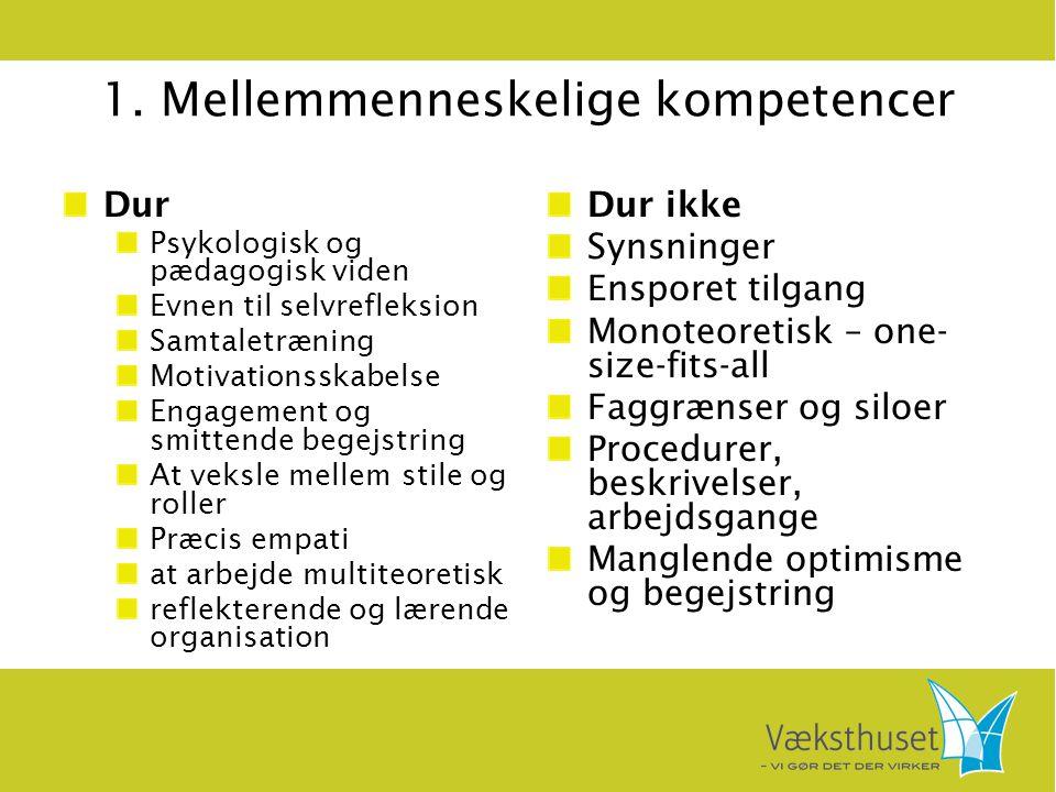 1. Mellemmenneskelige kompetencer Dur Psykologisk og pædagogisk viden Evnen til selvrefleksion Samtaletræning Motivationsskabelse Engagement og smitte