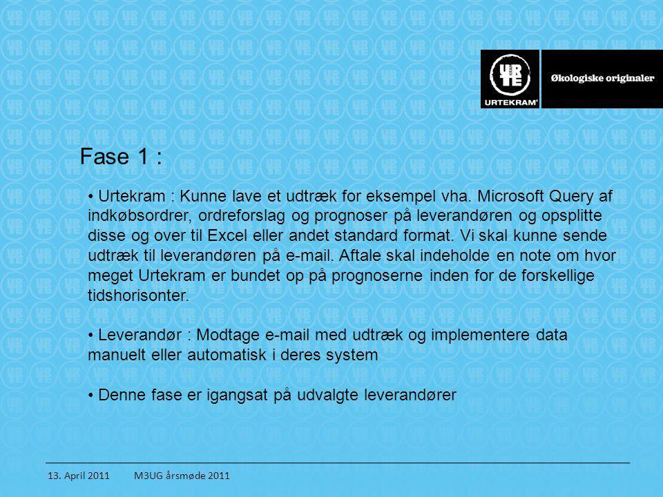 13. April 2011 M3UG årsmøde 2011 Fase 1 : • Urtekram : Kunne lave et udtræk for eksempel vha. Microsoft Query af indkøbsordrer, ordreforslag og progno